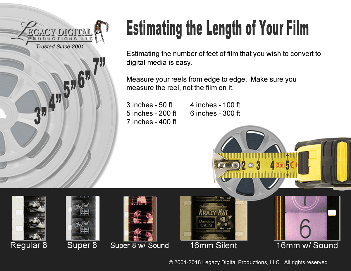 What type of film and what size reels do you have?